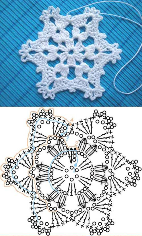 Free Crochet Pattern Easy Snowflake Dancox For