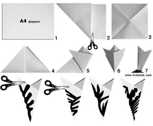 Cool Creativity — DIY Paper Snowflake Ballerinas for Room Decoration