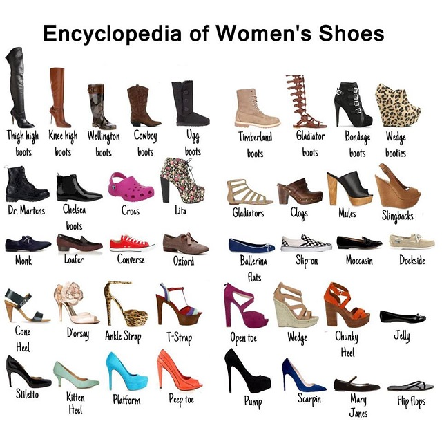 types of heeled boots