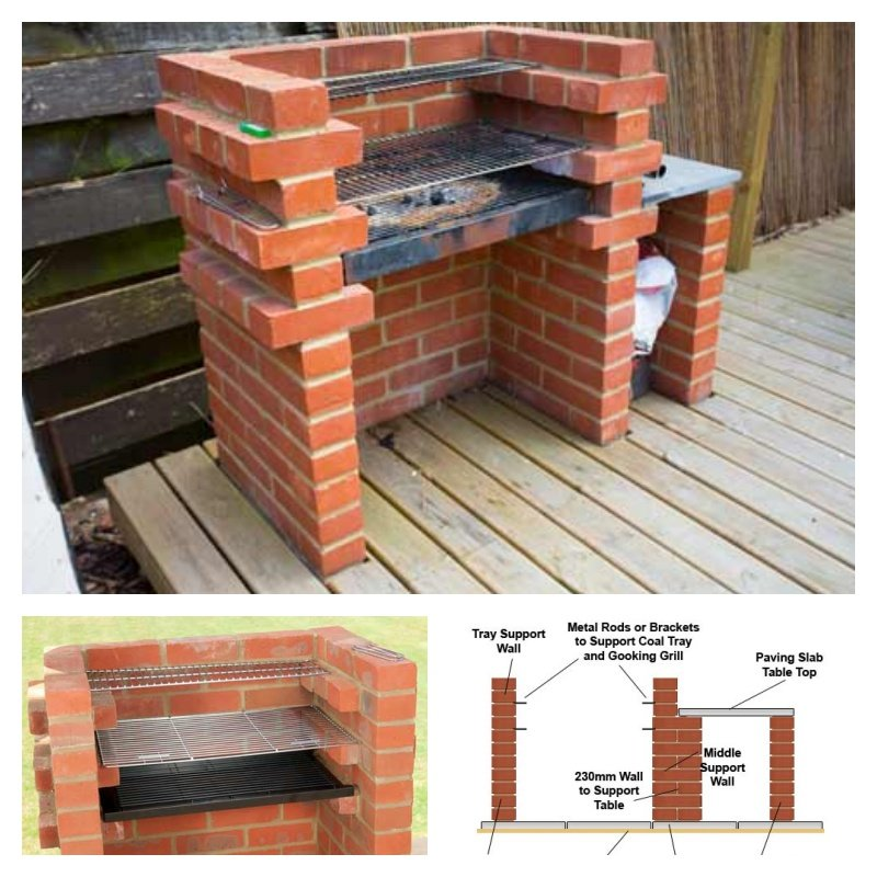 How to build your own brick bbq for your backyard for Build your own building