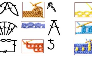 130 Crochet Basic Stitch Symbols You Should Know