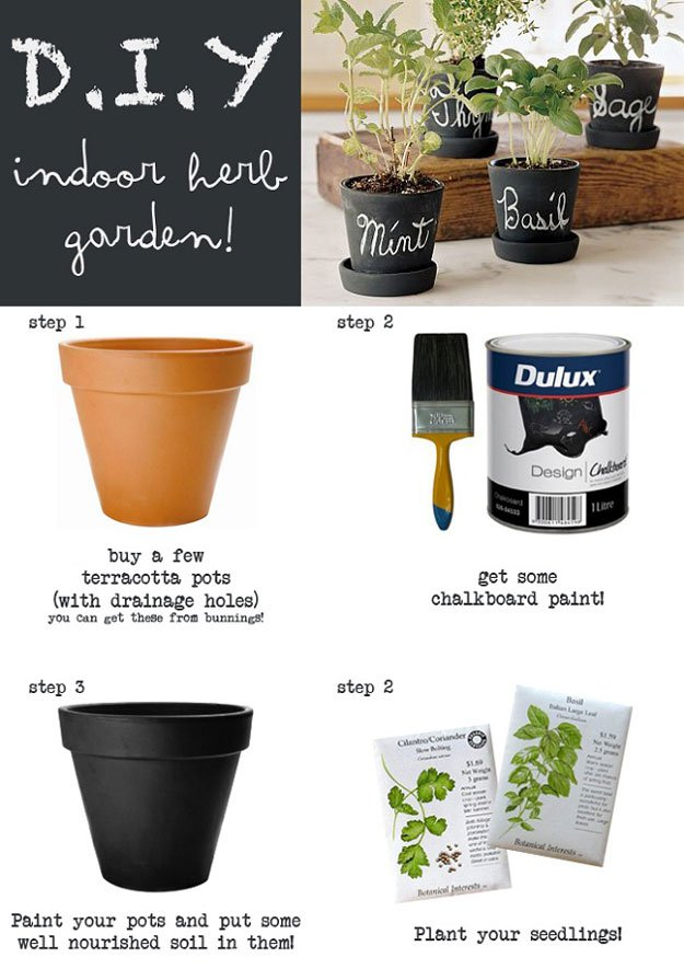 18 Indoor Herb Garden Ideas---Chalk Paint Indoor Herb Garden