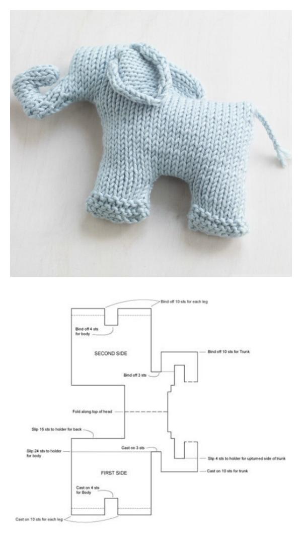 Elephant Ears Knitting Pattern : Knitting Elephant Toy Free Patterns